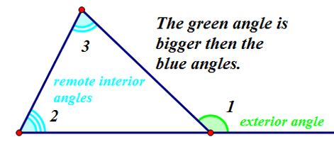 Corollary To The Triangle Exterior Angle Theorem   The Measure Of An  Exterior Angle Of A Triangle Is Greater Than The Measure Of Each Of Its Remote  Interior ...